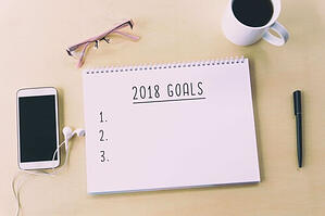 sustainable resolutions