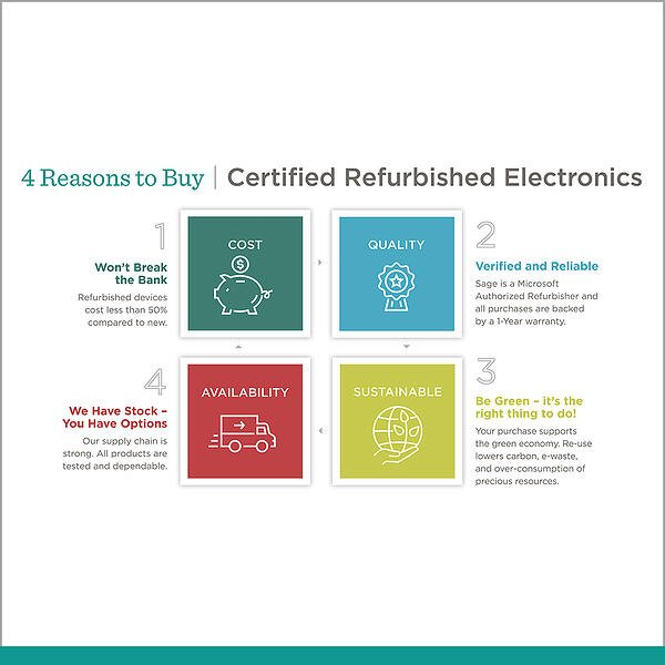 Certified Refurbished Electronics Infographic_Sage Sustainable Electronics_square